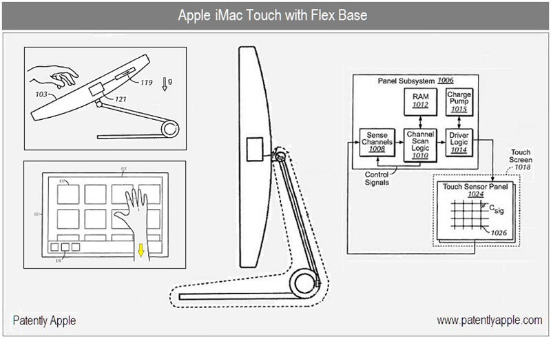 apple-multitouch-desktop