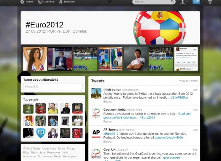 euro2012twitter