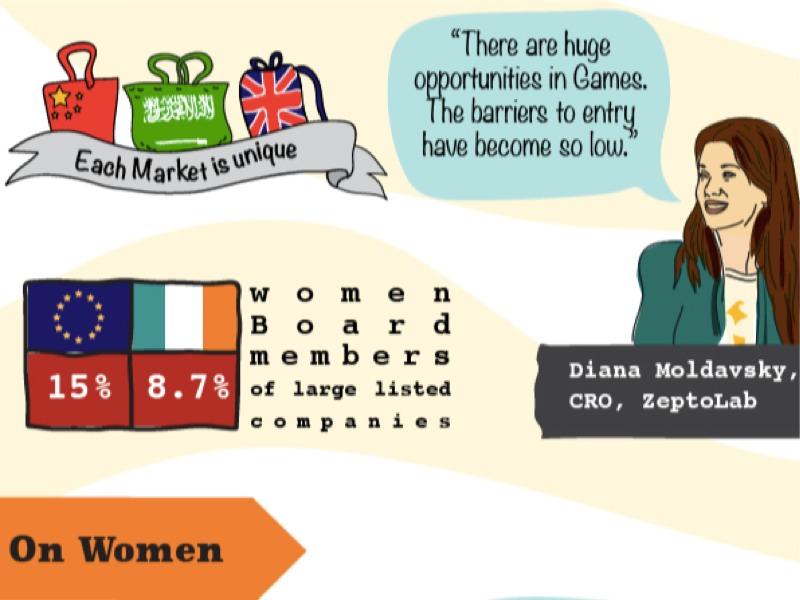 Women leaders talk tech and gender balance at Web Summit (infographic)