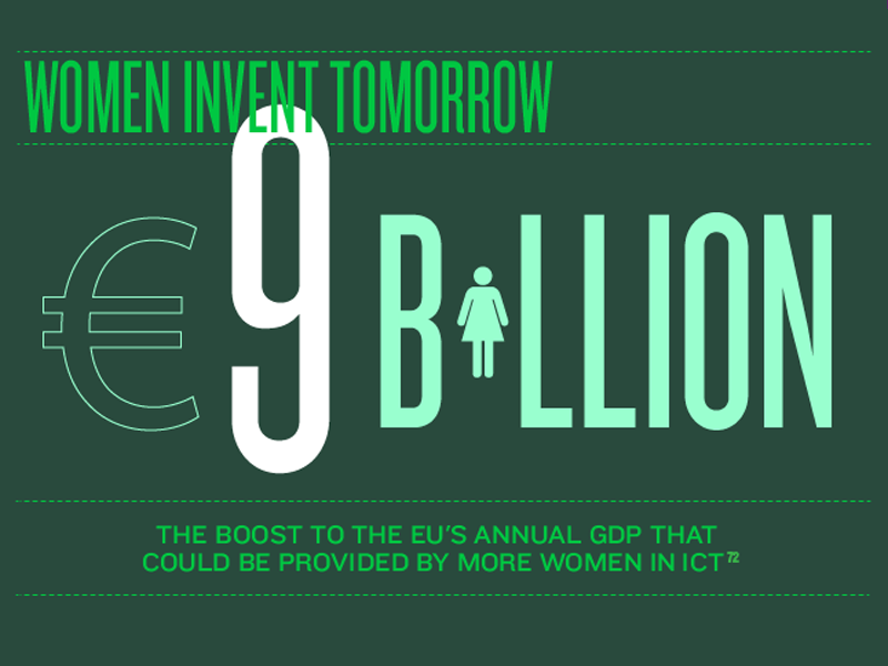2013 in numbers: part two (infographic)