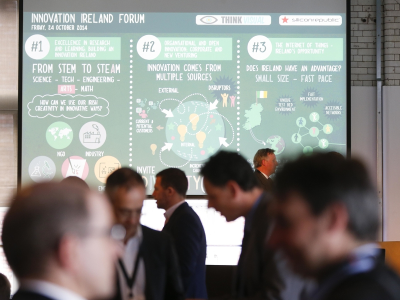Thoughts from Innovation Ireland Forum 2014 in one infographic