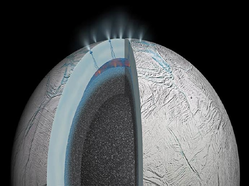 Discovery of warm ocean on Enceladus moon is the first recorded outside Earth