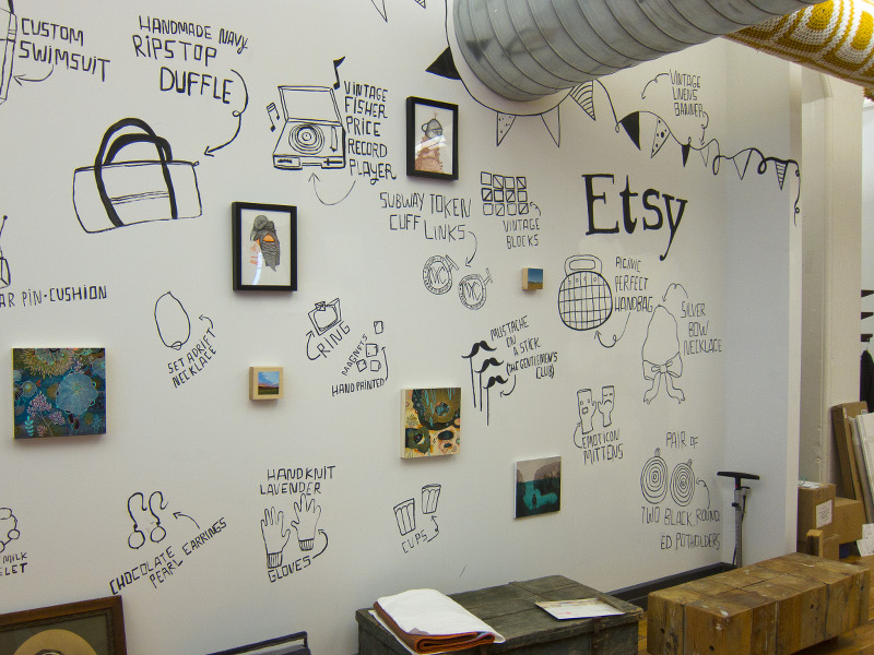 Etsy stock nearly doubles, company valued at more than US$3.5bn