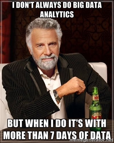 Data scientists memes