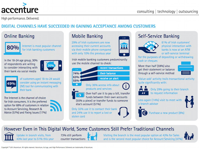 Accenture-banking-infographic
