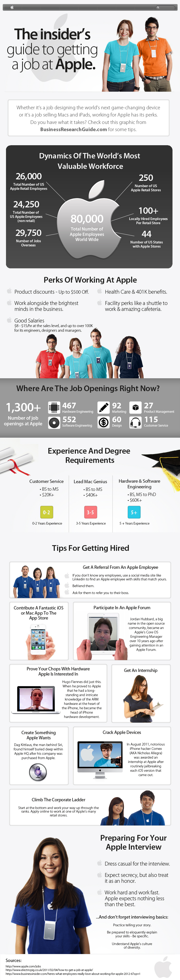 Get hired at Apple infographic