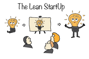 MindCET Lean Startup illustration by Naomi Fein, Think Visual