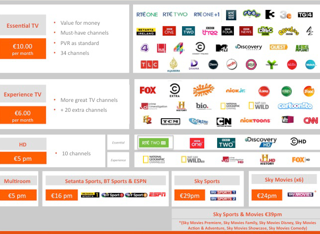 Eircom eVision packages and prices