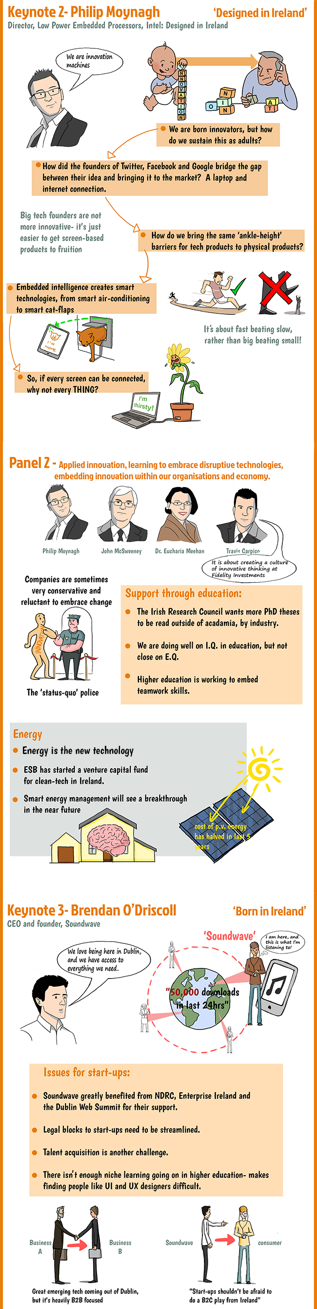 Innovation Ireland Forum infographic by Think Visual