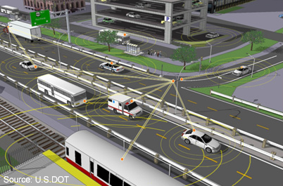 DOT NHTSA connected vehicle road test