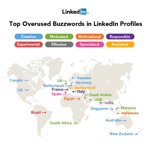 Top Overused Buzzwords in LinkedIn Profiles 2012