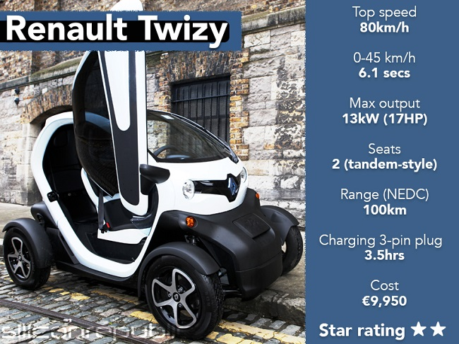 Renault-Twizy-review-stats