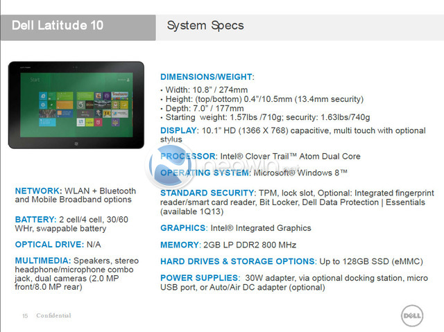 Dell Windows 8 tablet specs