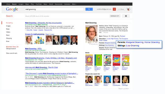 'Matt Groening' search on Google's Knowledge Graph