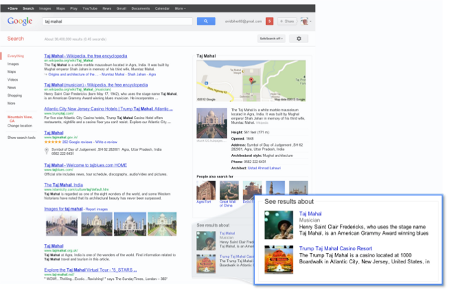 'Taj Mahal' search on Google's Knowledge Graph