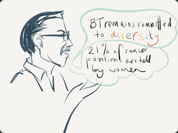 Colm O'Neill, CEO, BT Ireland. Illustration by Eimear McNally/Think Visual