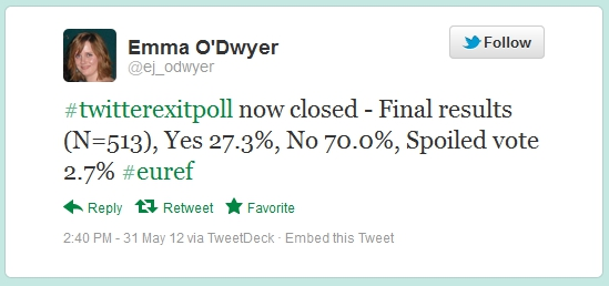 Twitter exit poll