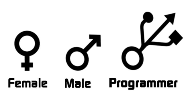 Female Male Programmer