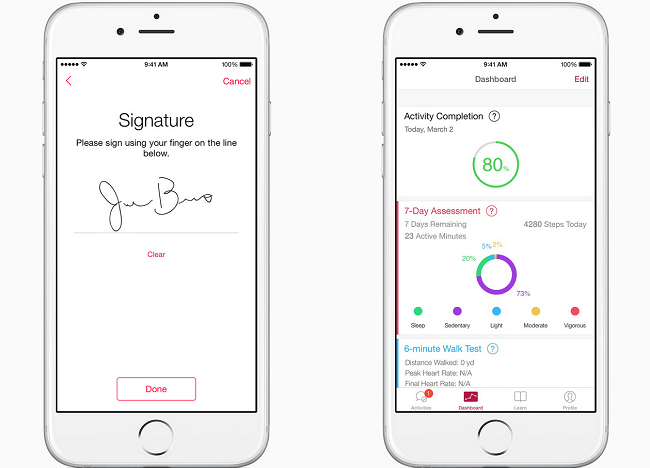 DNA testing ResearchKit
