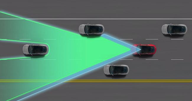 Autonomous car Tesla