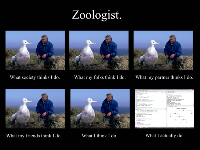 Zoologists - What society thinks I do
