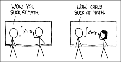 Comic by xkcd