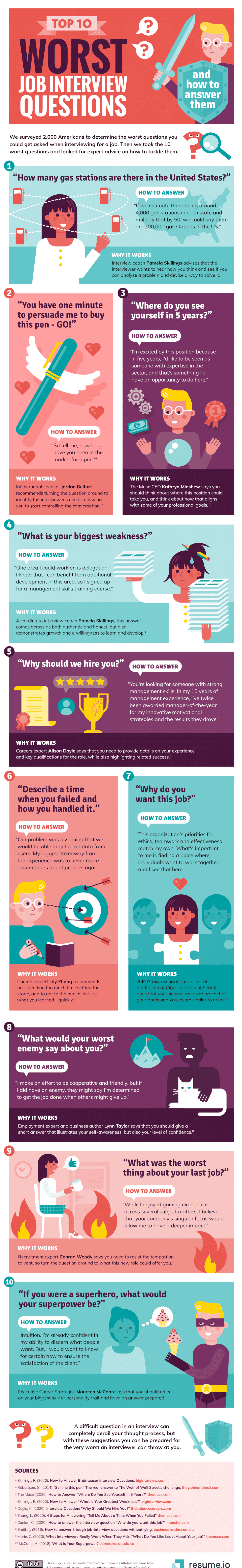 Infographic giving advice on how to answer 10 of the toughest interview questions.