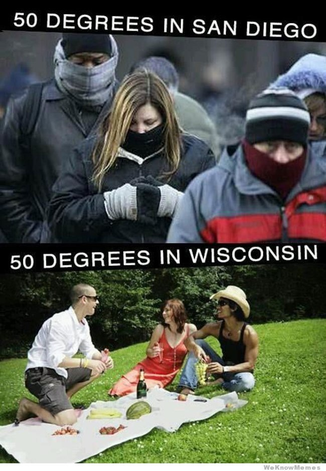50 degrees in San Diego vs Wisconsin