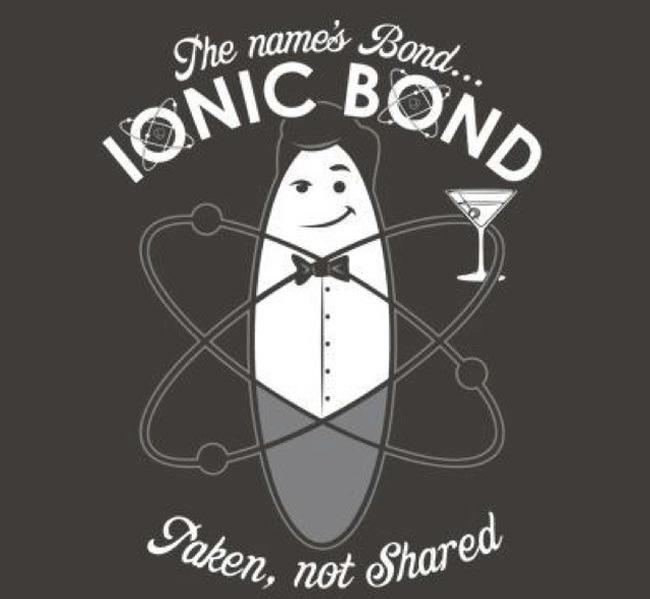 Chemistry meme ionic bond