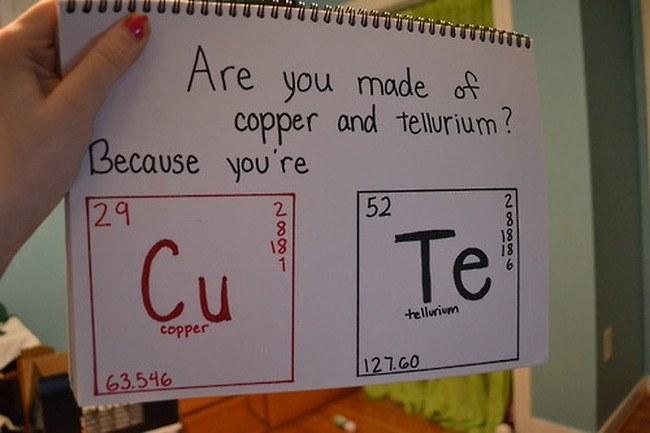 chemistry meme CuTe