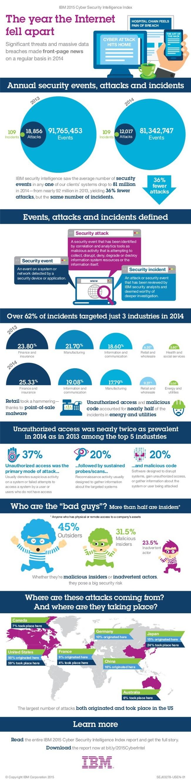 ibm-security-infographic