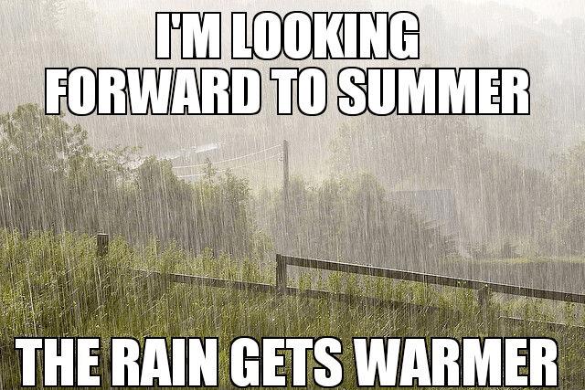 Irish weather memes
