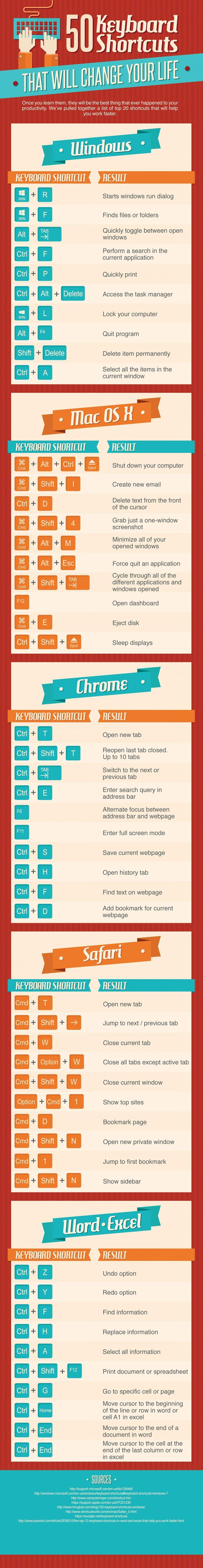 50 Keyboard shortcuts