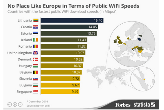public-wifi-world-league