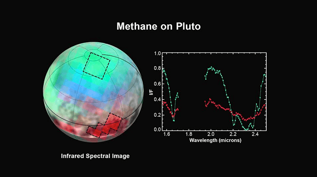 New Pluto photos showing methane
