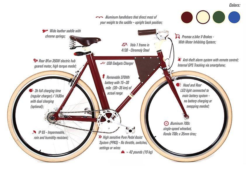 Vela electric bikes