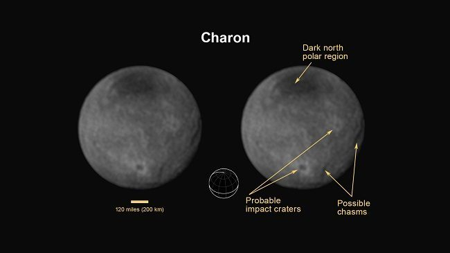 Annotated image of Charon