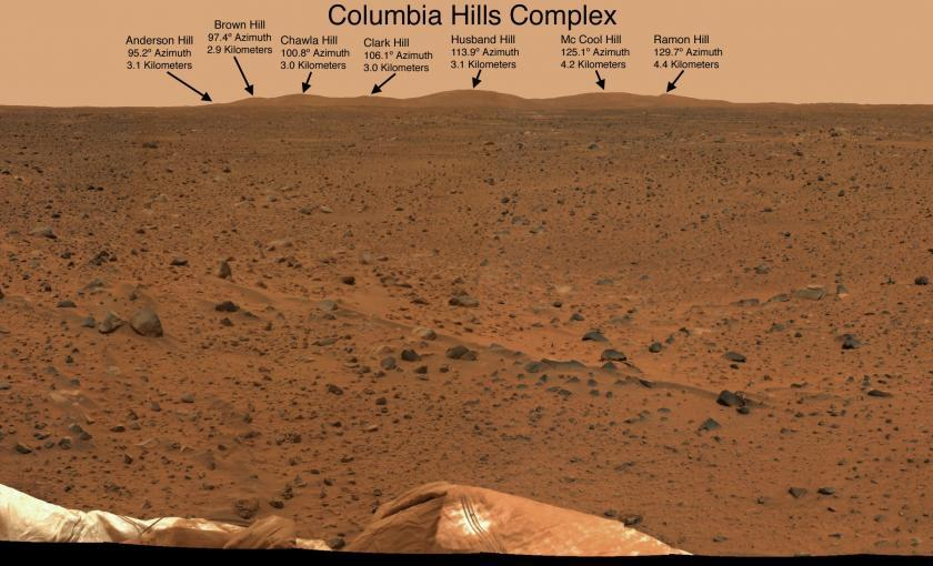 Columbia Hills - naming space objects