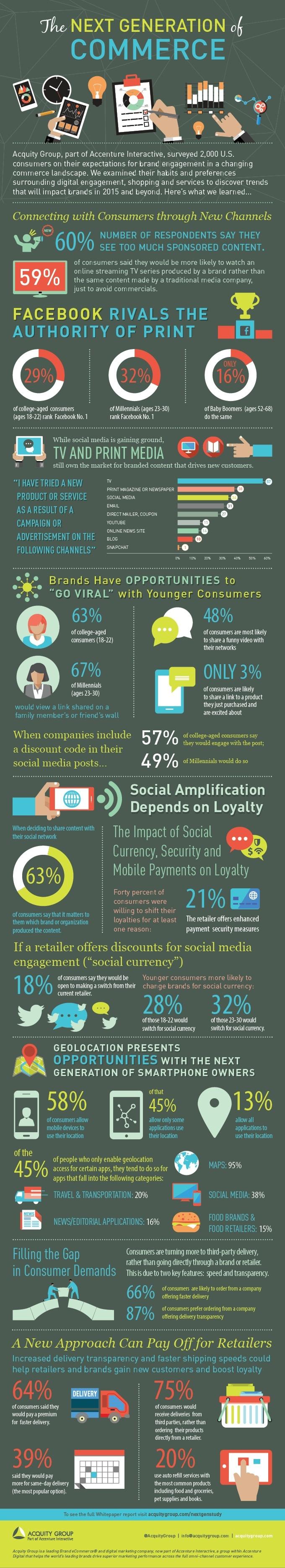 infograph-social-marketing
