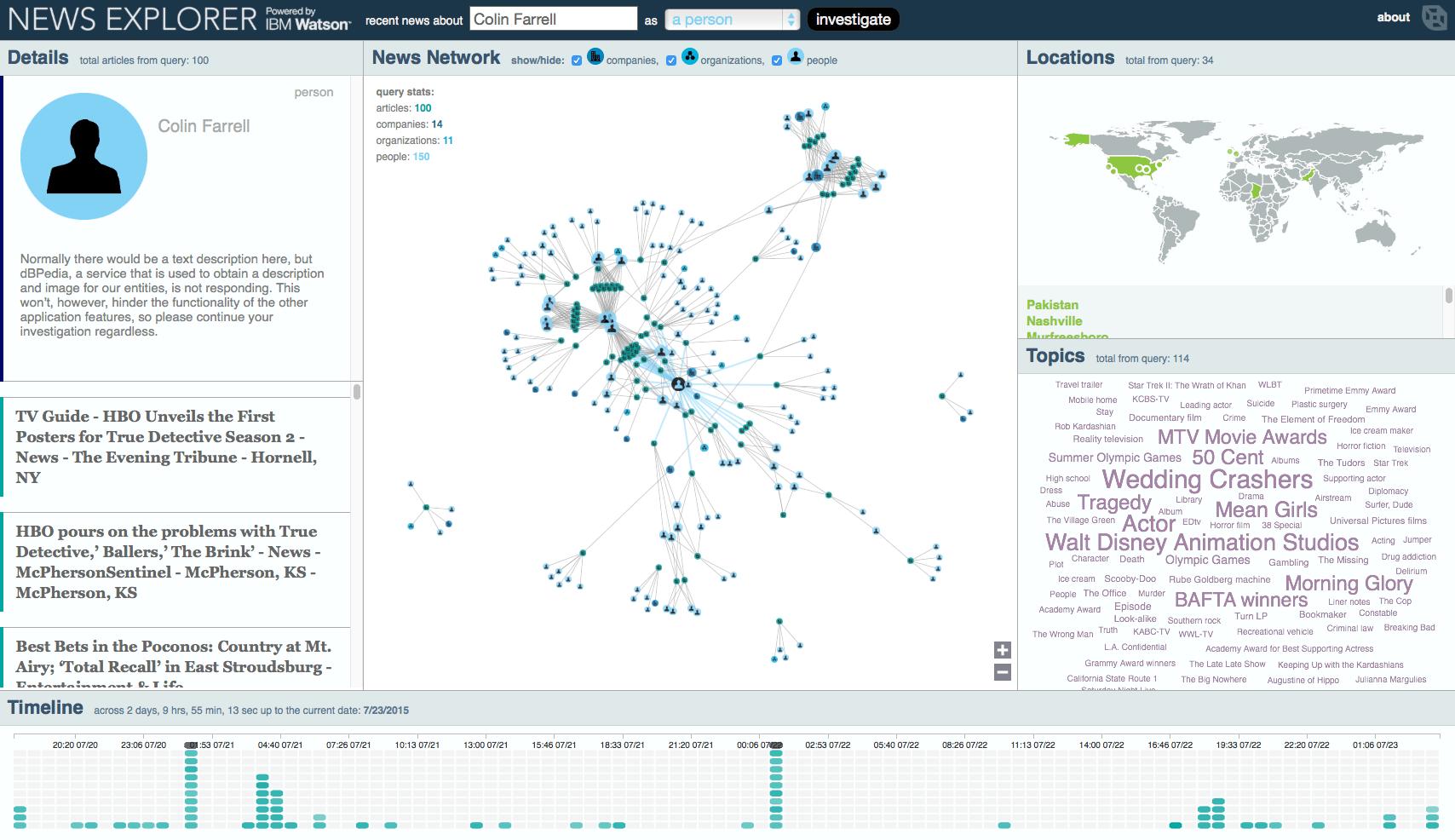 IBM News Explorer - IBM Watson