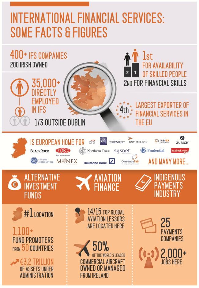 IFS-infographic-fintech