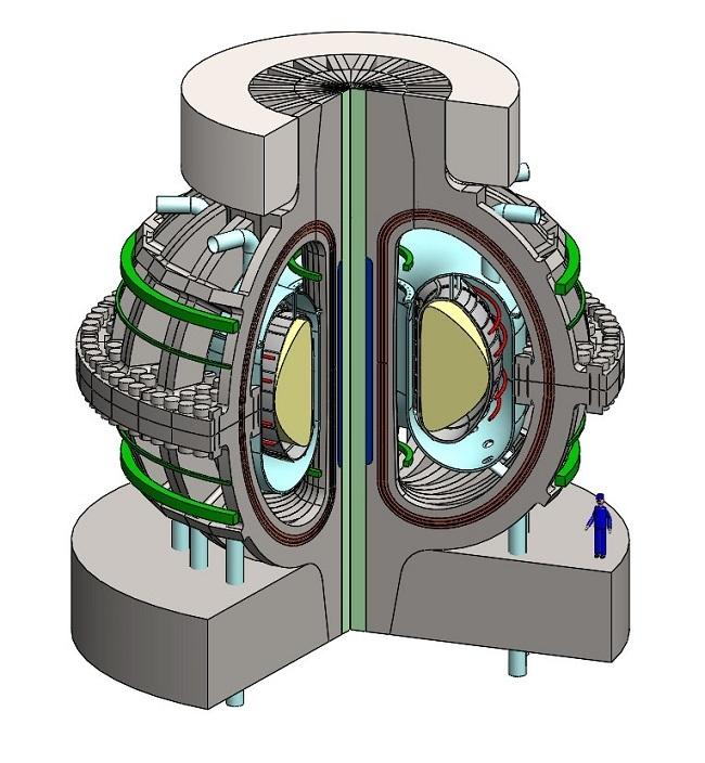 Nuclear fusion reactor ARC