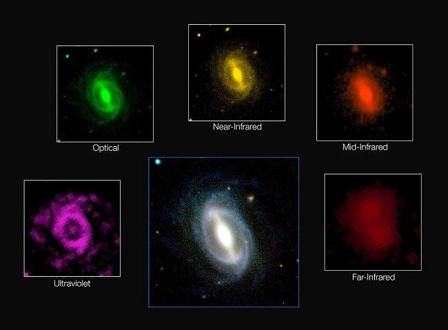 Universe is dying wavelengths