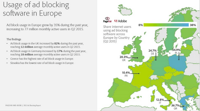 ad-blocking-europe