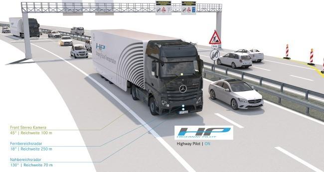 Daimler automated truck