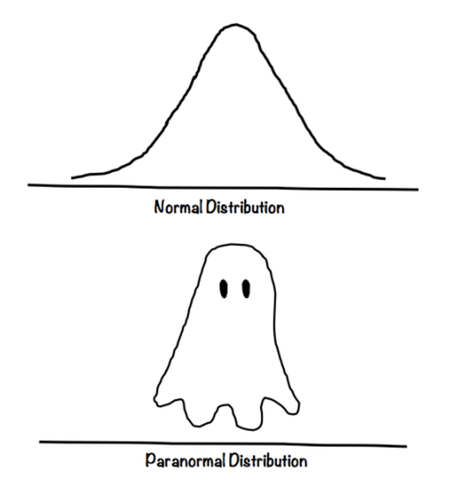 Statistician memes Paranormal distribution