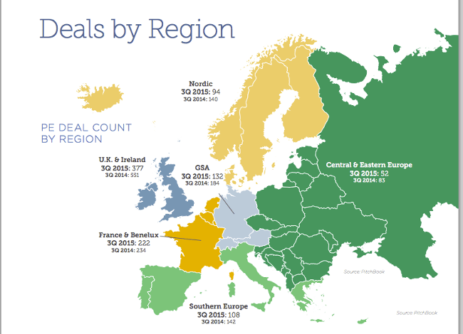 pitchbook-european-investments-q3-2015