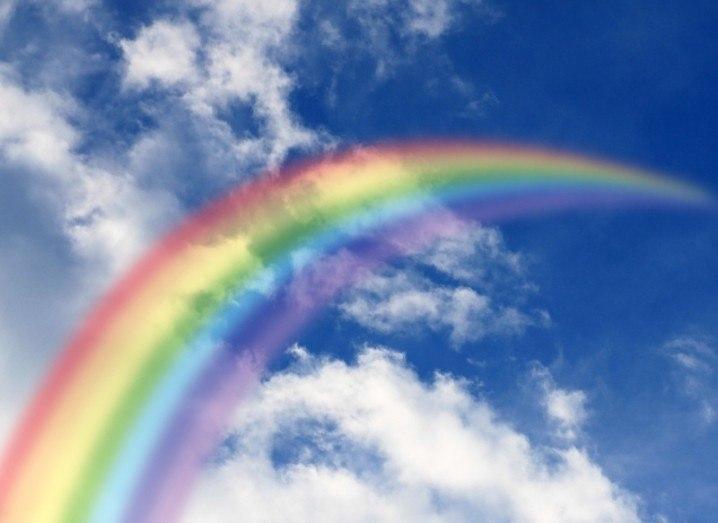 Rainbow | Diversity ranking