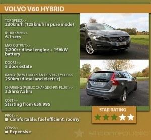 Volvo V60 Hybrid graphic