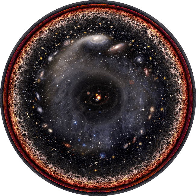 Big bang artistry lets you see the observable universe in just one image